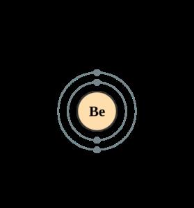 Электронная оболочка бериллия