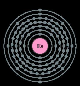 Электронная оболочка эйнштейния
