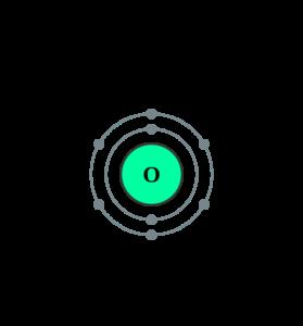 Электронная оболочка кислорода