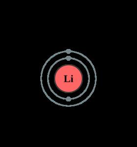Электронная оболочка лития