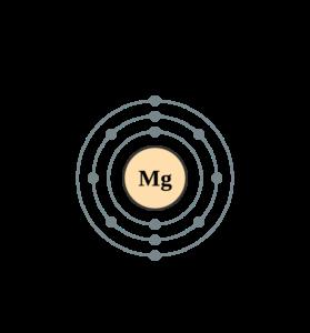 Электронная оболочка магния
