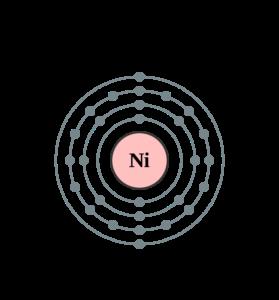 Электронная оболочка никеля
