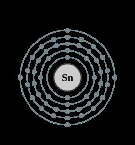 Электронная оболочка олова