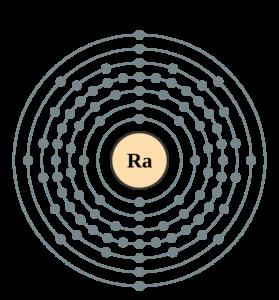 Электронная оболочка радия