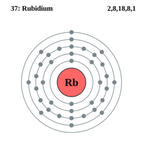 Электронная оболочка рубидия