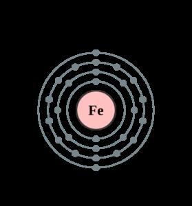 Электронная оболочка железа