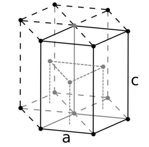 Кристаллическая решетка осмия