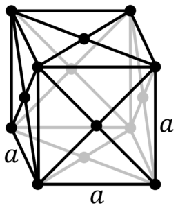 Кристаллическая решетка палладия
