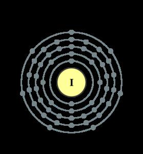 Электронная оболочка йода