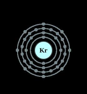 Электронная оболочка криптона