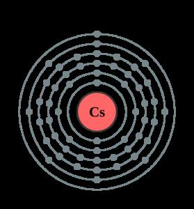 Электронная оболочка цезия