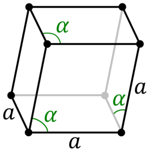 Кристаллическая решетка сурьмы